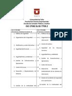 ISO 17799 Resumen