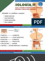 Fisilogía. Principios Generales de La Funcion Gastrointestinal