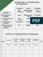 0. Priorizacion proyectos