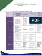 2.2 Tabla Descriptiva