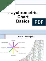 Psychrometric Basics