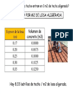 Metros cubicos de Concreto en Losas Nervadas