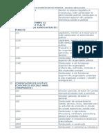 clasificarea-ocupatiilor-din-romania.doc