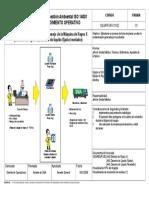 SGA-PRO-RX-11-02 Manejo de Maquina de Rayos X (Desecho de Liquido Fijador Revelador)