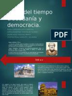 Línea Del Tiempo Ciudadanía y Democracia