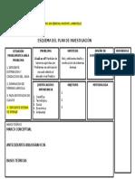 ESQUEMA PROYECTO de Taller de Investigacion 2015 II