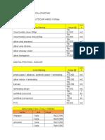 Skb Price List