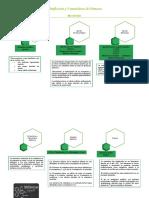 Clasificación y Nomenclatura de Fármacos2