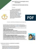 Unidad II psicologia social y comunitaria