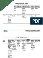 Nitrates Comparison Chart