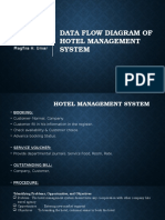 Data Flow Diagram of Hotel Management System