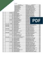 Jadwal Kuliah Ganjil 2016-2017