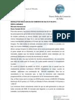 Informe Renta Variable 07-06-2010