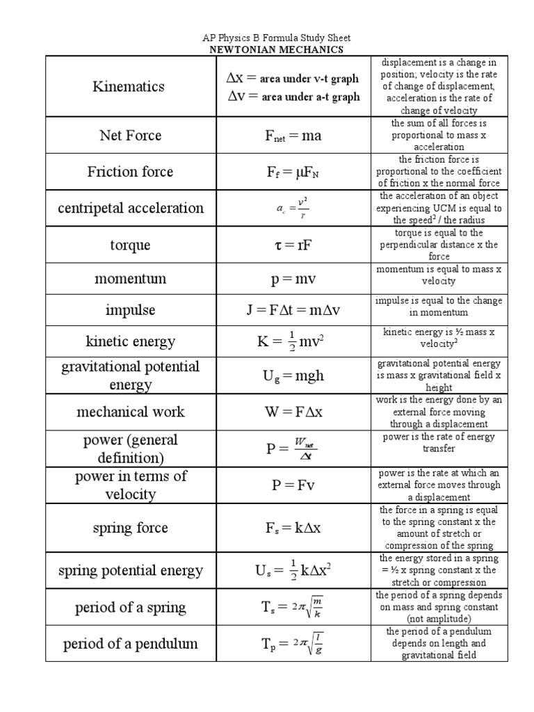 AP Physics B Formulas   Acceleration   Force