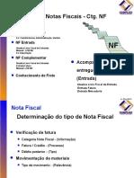03 - MINI ACADEMIA MM - EM - NF-CFOP-IMP 31.ppt
