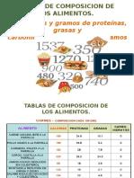 Tablas de Calorias de Los Alimentos-2013