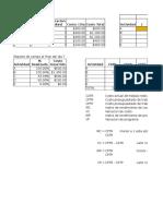 Ejercicio Clase EVA Monitoreo y Control