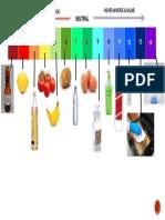 acids and bases - universal indicator slide