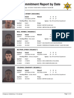 Peoria County Jail Booking Sheet for Oct. 8, 2016