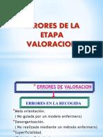 ERRORES EN LA PRIMERA ETAPA DEL PROCESO DE ENFERMERIA VALORACION