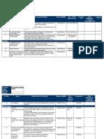Compliance Checklist - Plant