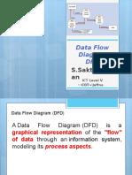 dfd-150512182244-lva1-app6892.pptx