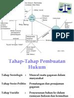 Penegakan HK_Perspektif Sosiologis.pdf