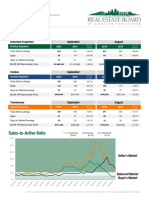 Richmond Real Estate Report September 2016