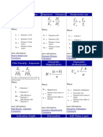UT formula