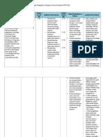 Tugas Menganalisis Kompetensi Dasar Kurikulum KTSP 2006.docx