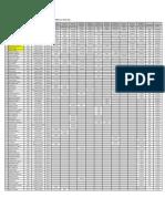 Рейтинг Poltavarandonneurs 2016