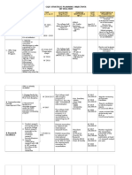New Strat Planning 2016-2020