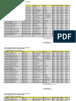 2014-08-31 03 Biodata Peserta PLPG Tahap-1_(Panitia).pdf