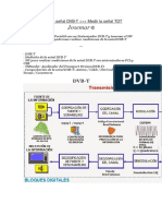 Medir La Señal DVB
