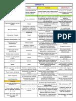 Conceito CPSI1Y_V1.pdf