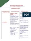 évaluation leçon 2.doc