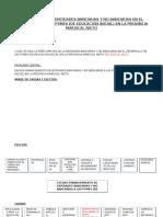 Proyecto Arbol de Causas y Efectos (1)Fines