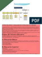 Estructura Niveles y Modalidades Del Sistema Educativo Peruano
