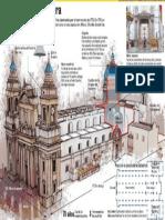 Planos Catedral Guatemala