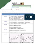 股票_技術分析_教學趨勢指標