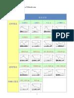 股票_技術分析_重要型態(圖)