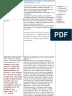 CIENC-WebQuest 1 III T-Conquista y los Cuevas..docx