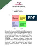 4 Cuadrantes Principales.docx