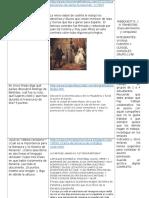 CIENC-WebQuest 1 III T-Conquista y los Cuevas. (1).docx