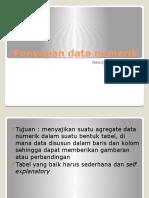 K4 - Penyajian Data Numerik