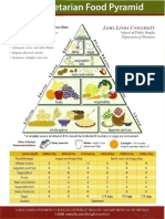 food-pyramid.pdf