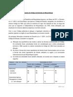 Actualizacao_do_Codigo_da_Estrada_em_Mocambique__Decreto-Lei_n_o_1_2011_.pdf