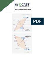 Advance Pattern Reference Guide