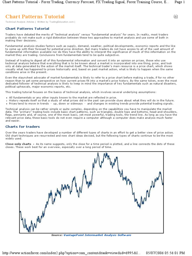 Get PDF How to View and Forecast the Market: Forex