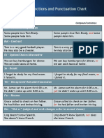 Coordinate+Conjunctions+and+Punctuation+Chart.pdf
